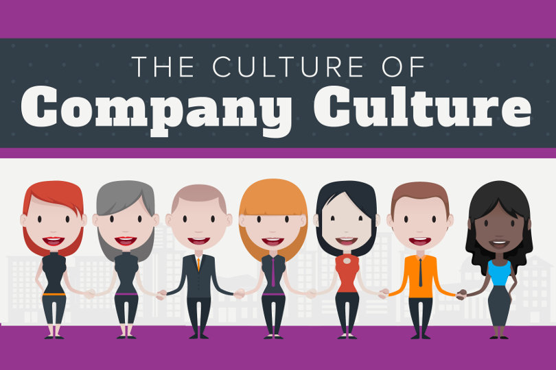 Company Culture Matters More Than you Think (Infographic)